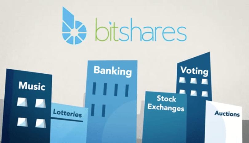 CriptoNoticias BitShares Transacciones