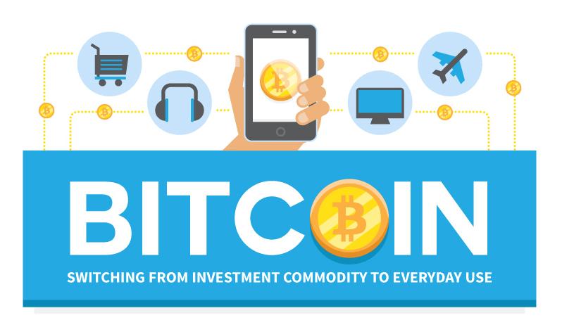 CriptoNoticias Bitcoin Inversión Método de Pago Infografía