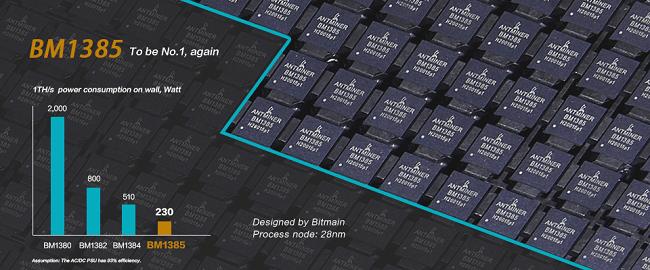 CriptoNoticias Bitmain BM1385 Chip Minería Bitcoin