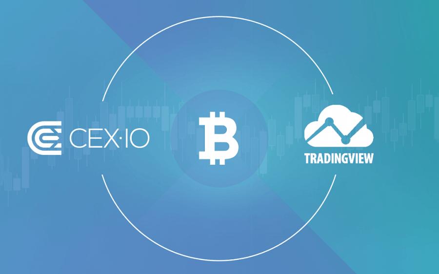 CriptoNoticias CEX.IO TradingView Gráficos Financieros Bitcoin