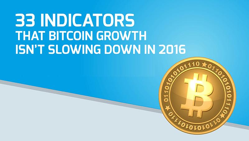 CriptoNoticias Infografía Indicadores Crecimiento Bitcoin 2016