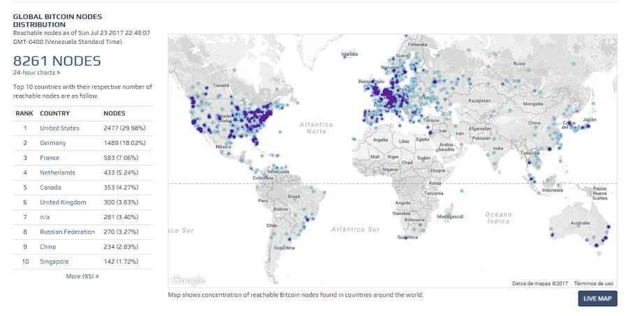 Distribución global de los nodos Bitcoin. Fuente 21.co