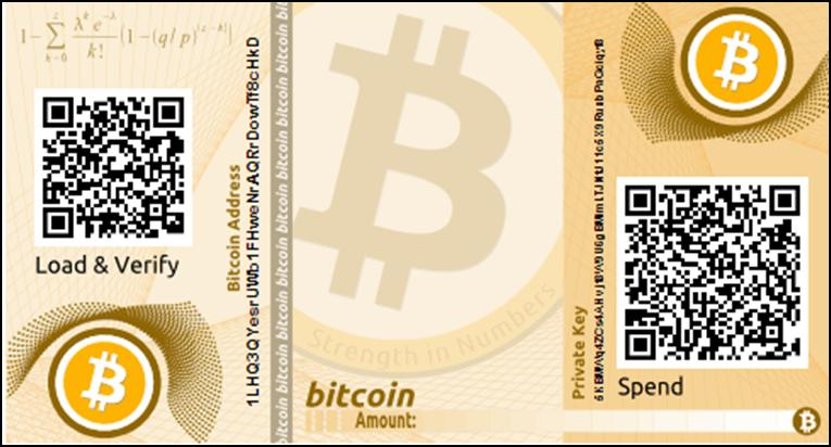 Ejemplo de cartera de papel. Fuente CryptoCompare