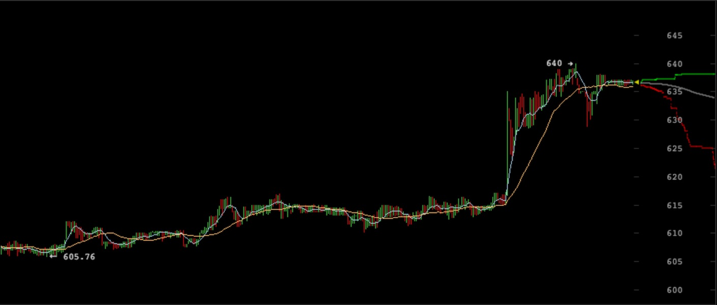 Precio Bitcoin China Venezuela 2016