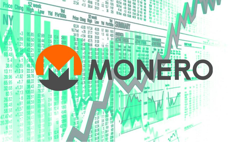 monero criptomoneda precio mercados bitfinex