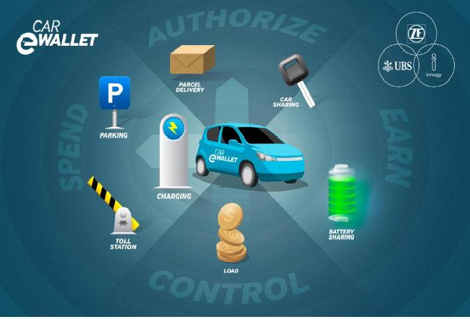 ubs innogi car e wallet carro inteligente blockchain