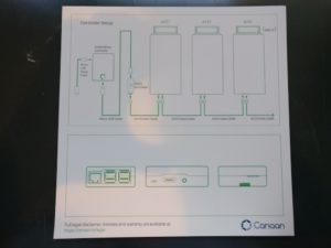 Conexion AvalonMiner Canaan Bitcoin