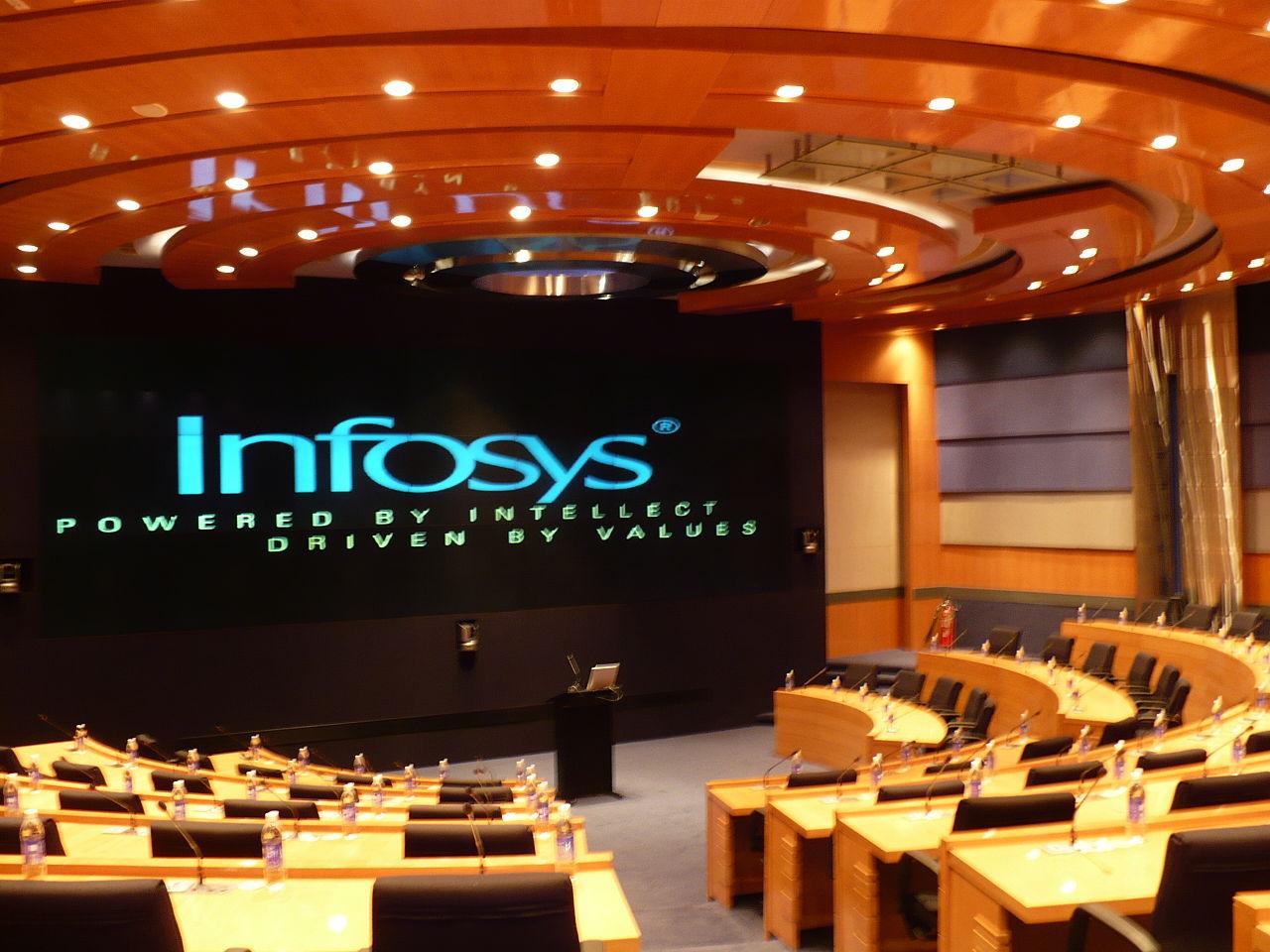 Infosys-estudio-adopción-bancos