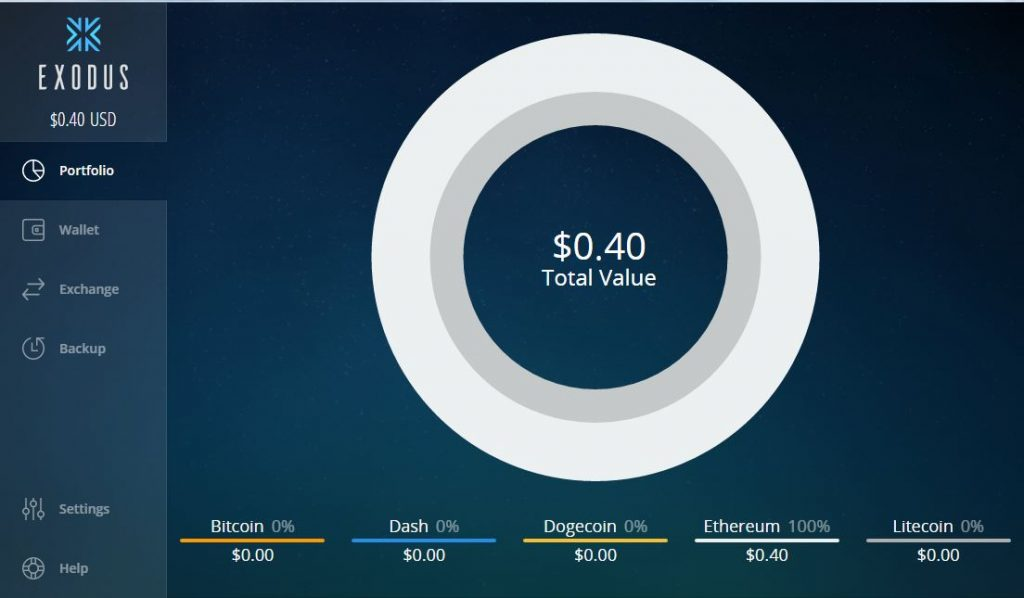 Menú donde se muestra el total de activos