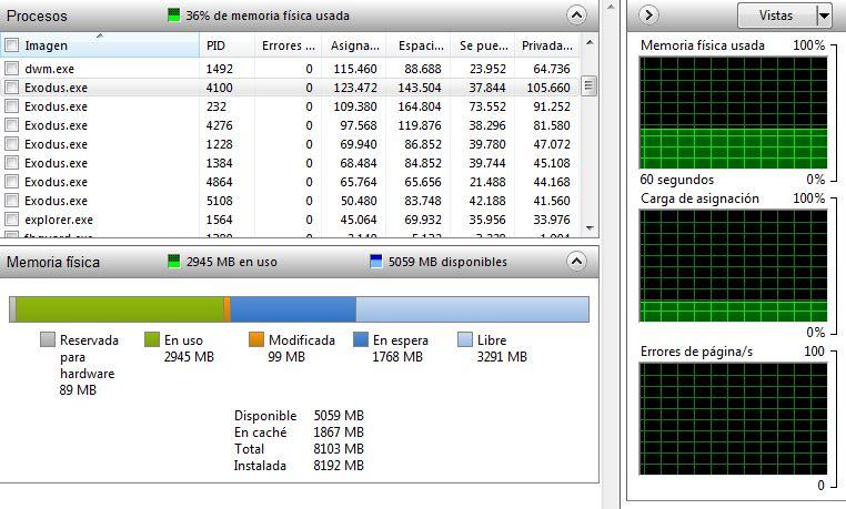 memoria RAM que consume Exodus