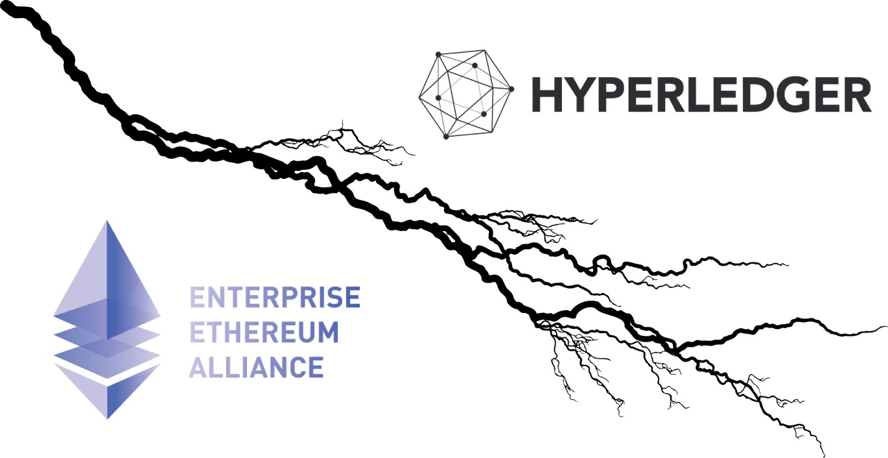 Ethereum Hyperledger Behlendorf Blockchain
