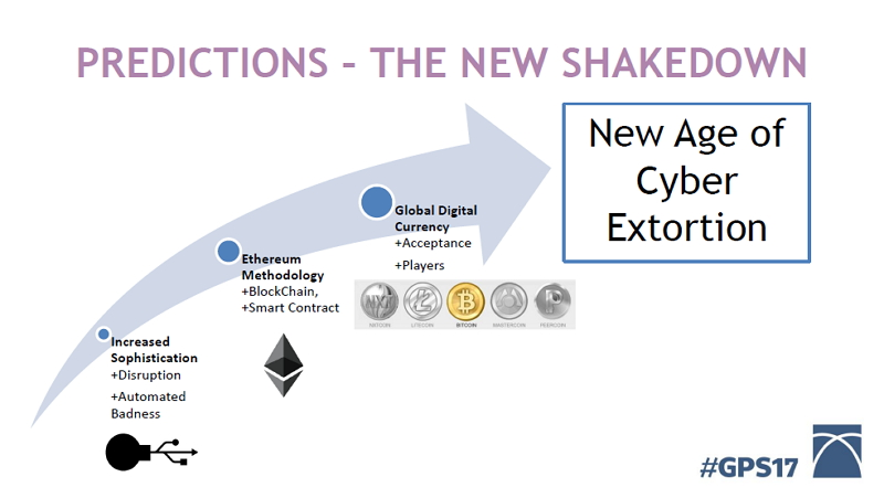 Posible futuro de la ciber-extorsión