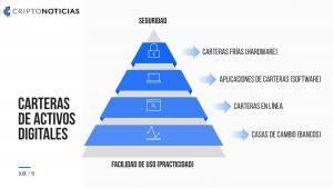 Público-venezolano-Bitcoin-blockchain-PwC