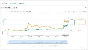 ethereum-mercado-bitcoin-precio
