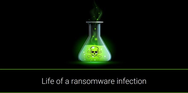 95%-ransomware-cobrado-BTCe-Google