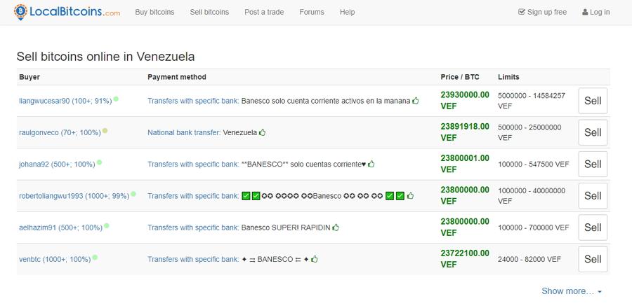 Ejemplo de intercambio P2P con garantía. Fuente LocalBitcoins