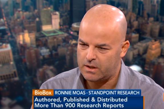 ronnie moas, analista, precio del bitcoin, bitcoin, blockchain