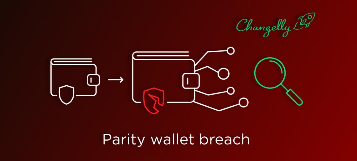ethereum, hacker, robo, parity, changelly