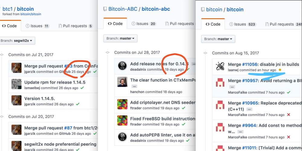 Comparación de las páginas de GitHub de Cash, Segwit2x y Core. Fuente Reditt