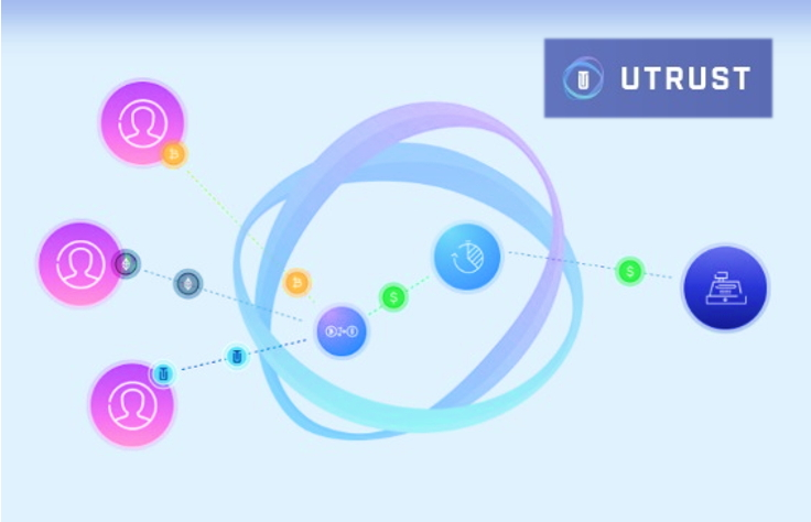 Funciona-UTRUST-plataforma-pagos-criptomonedas
