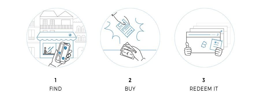 paso-etapa-forma-bitcoin