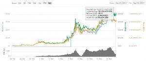 mercados-criptomonedas-otn-charts