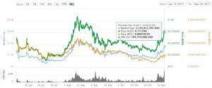 iota-mercado-semana-valor