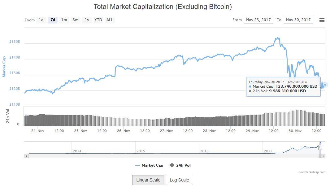 criptomonedas-valor-mercado-ethereum