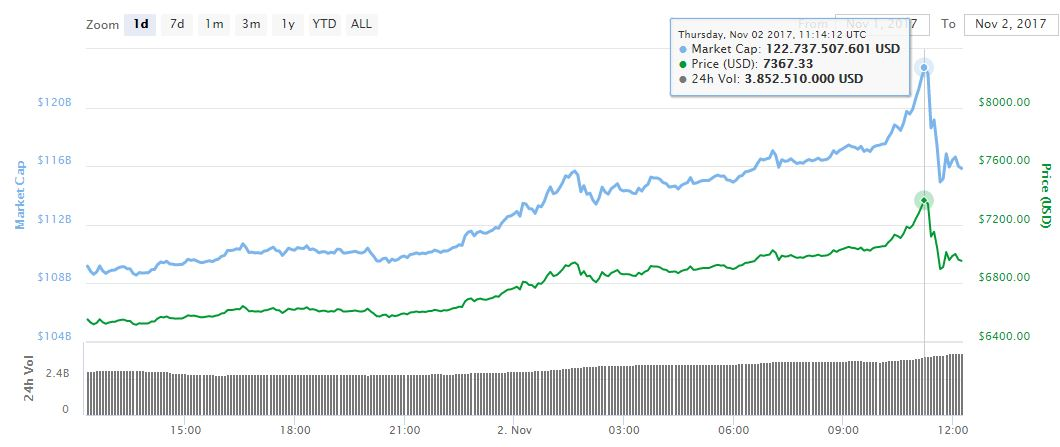 mercado-bitcoin-precio-valor