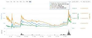 bth-semana-mercado-altcoin