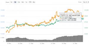 ppt-semana-mercado-altcoins
