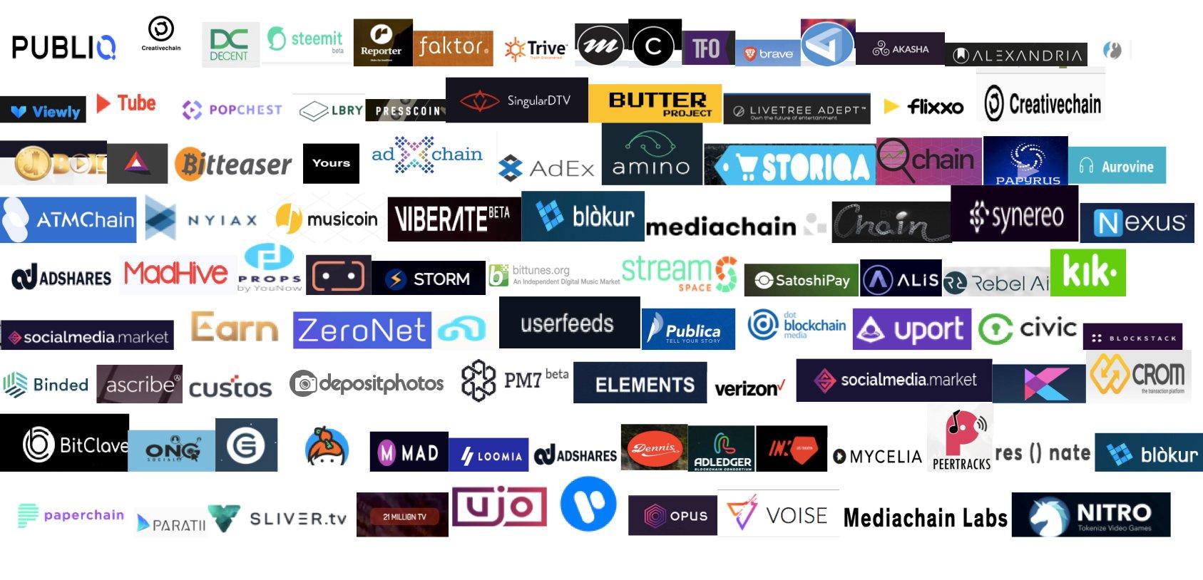 100 empresas blockchain tokens creación