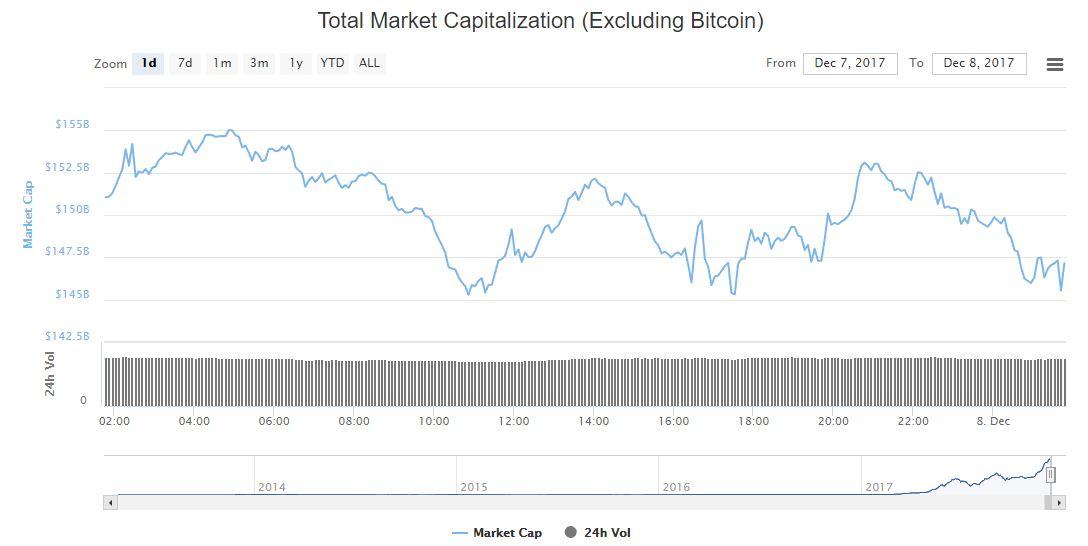 criptomoneda-mercado-precio-capitalizacion