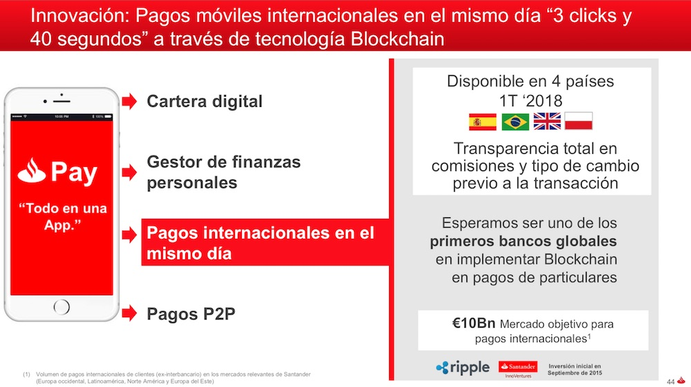 Santander Blockchain Ripple Banca