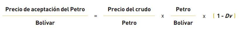 whitepaper-ico-venezuela-gobierno