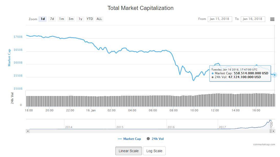 precio-criptomoneda-capitalizacion-mercado