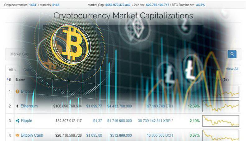 coinmarketcap-alibaba-walmart-casas de cambio-exchange-bithumb-coinone-corea del sur-ranking-lista