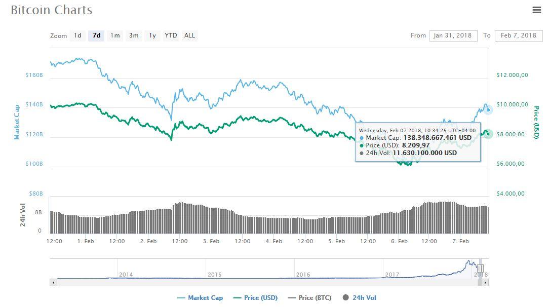 btc-criptomoneda-mercado-criptoactivo
