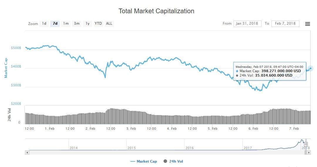bitcoin-criptomoneda-precio-valor