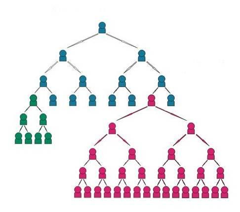 Pirámide-Ponzi-Fraude-Esquema