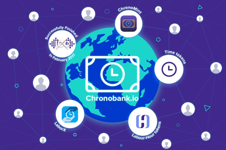 chronomint-token-time