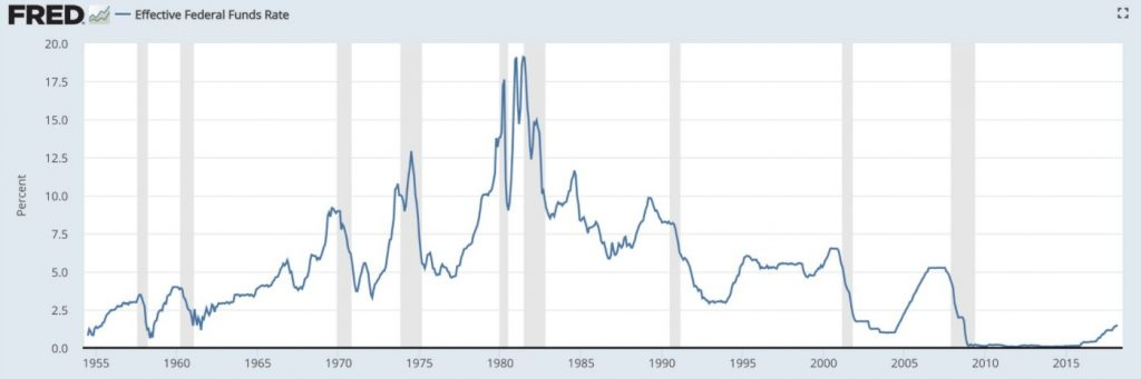 criptomonedas-reservas-federales-Estados-Unidos