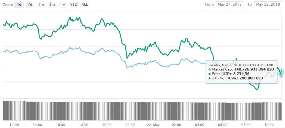 bitcoin-mercado-caida-criptomoneda