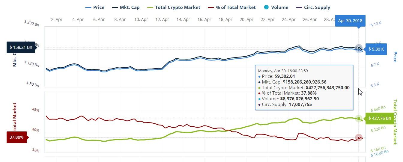 bitcoin-mercados-inversion