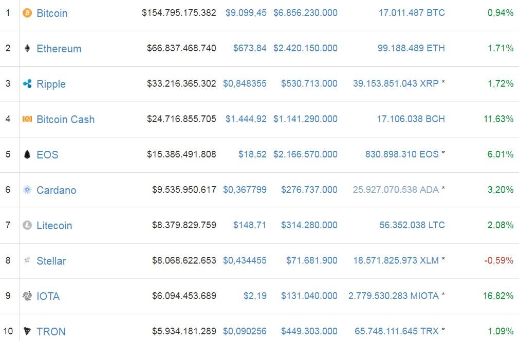 criptomonedas-mercado-bitcoin