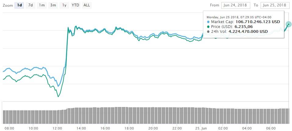 btc-bitcoin-mercado-criptomonedas