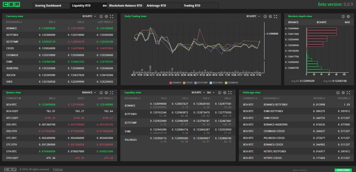 cer-hacken-plataforma-intercambio