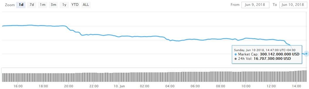 capitalizacion-criptomonedas-mercado-bitcoin