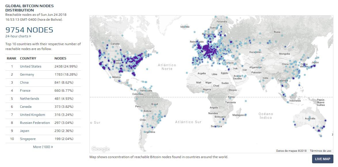 nodos-bitcoin-blockchain-mineria