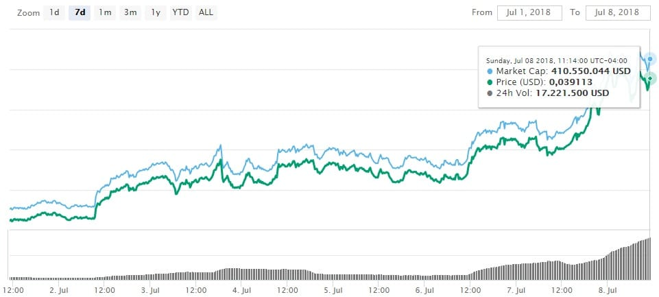 criptomonedas-pagos-blockchain-bitcoin